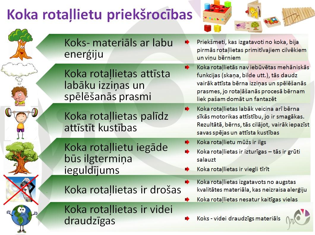 Koka_rotallietu_prieksrocibas